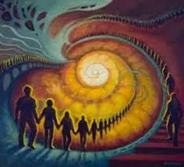 Patriarchy & the Rising Feminine spiral of evolution